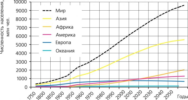 Результаты школьного этапа всероссийской олимпиады по обществознанию 2013 года