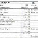 Зарплата врача онколога высшей квалификационной категории в Башкирии за 09.2014.